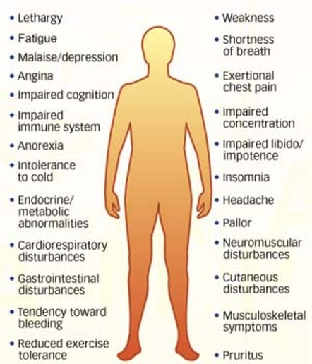 What causes lethargy in adults